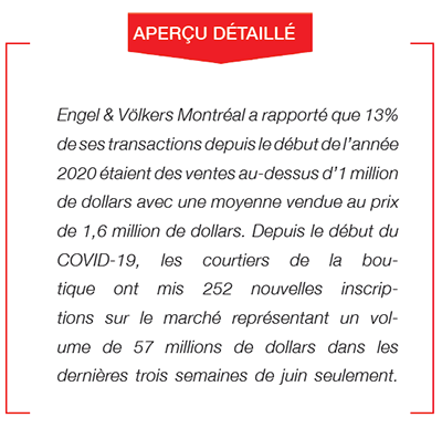 apercu-detaille-marche-immobilier-de-luxe-montreal2